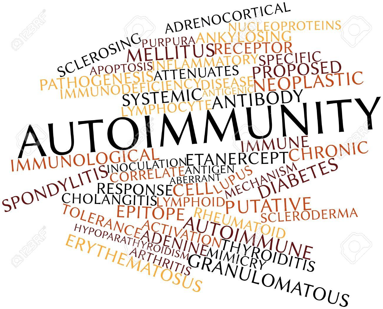 CBD hemp flower tackles autoimmune disorders autoimmune disorders
