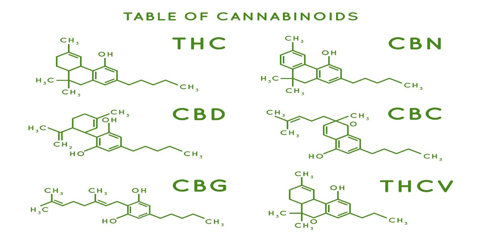 calling hemp flower cannabinoids
